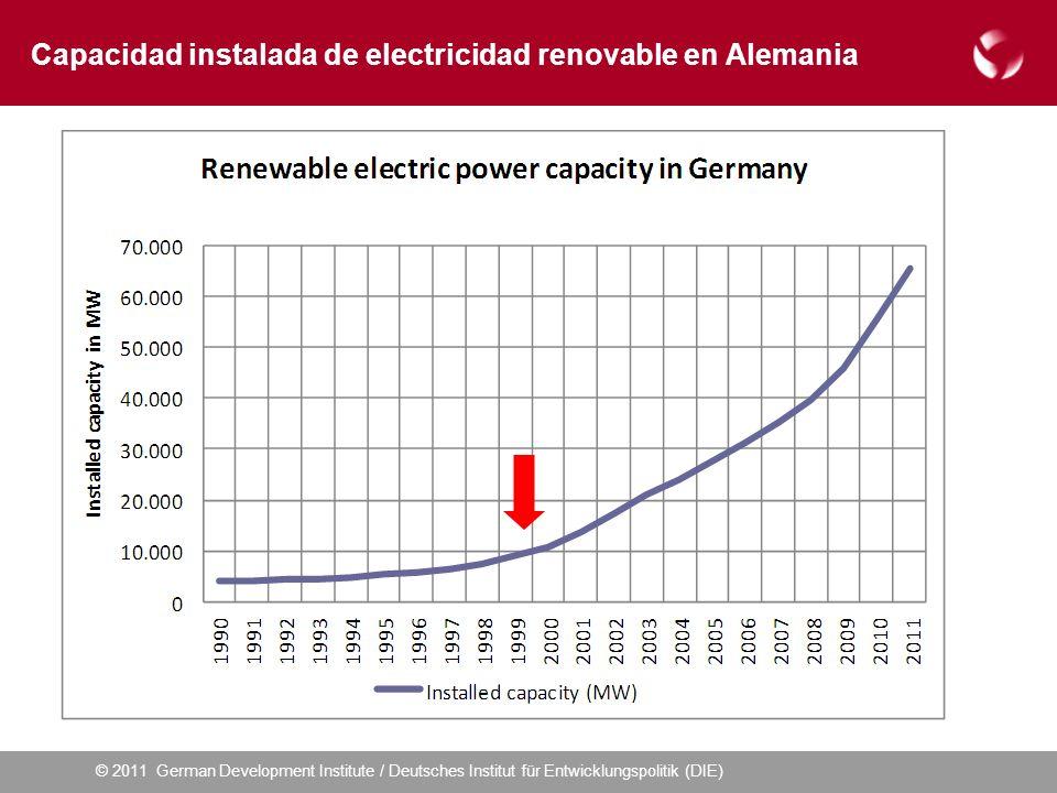 © 2011 German Development Institute / Deutsches Institut für Entwicklungspolitik (DIE) Energía eólica en Alemania