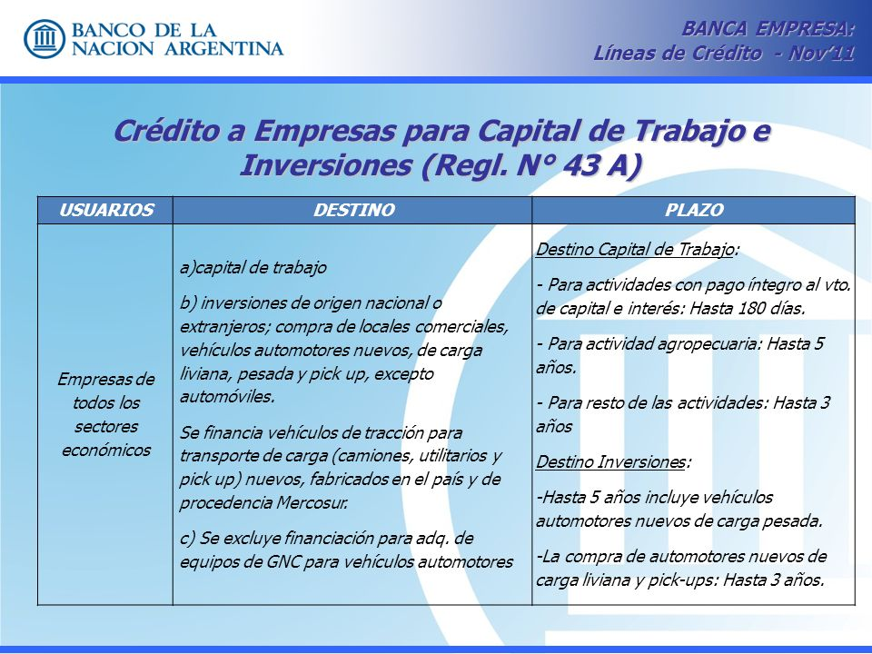 Crédito a Empresas para Capital de Trabajo e Inversiones (Regl.