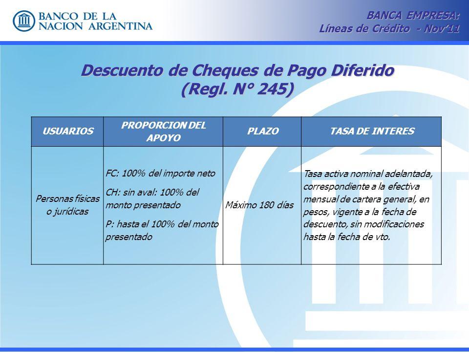 Descuento de Cheques de Pago Diferido (Regl. N° 245) BANCA EMPRESA: Líneas de Crédito - Nov11 USUARIOS PROPORCION DEL APOYO PLAZOTASA DE INTERES Perso
