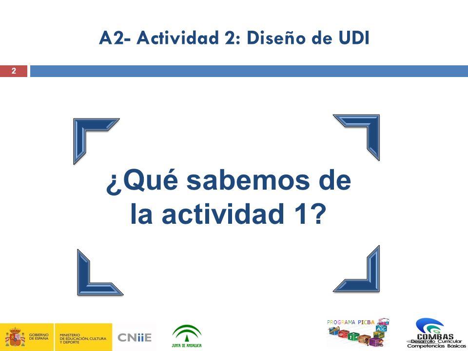 2 A2- Actividad 2: Diseño de UDI PROGRAMA PICBA ¿Qué sabemos de la actividad 1?