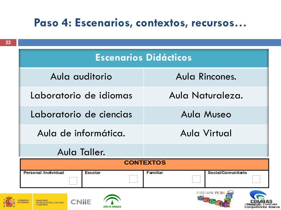 22 Paso 4: Escenarios, contextos, recursos… PROGRAMA PICBA