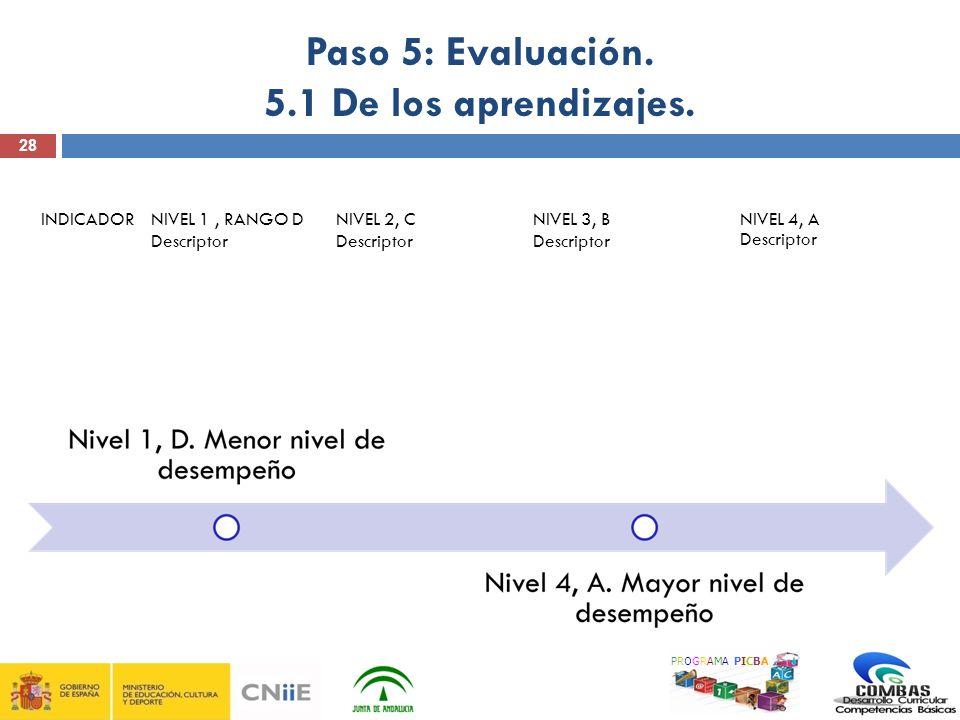 28 PROGRAMA PICBA INDICADORNIVEL 1, RANGO D Descriptor NIVEL 2, C Descriptor NIVEL 3, B Descriptor NIVEL 4, A Descriptor Paso 5: Evaluación. 5.1 De lo