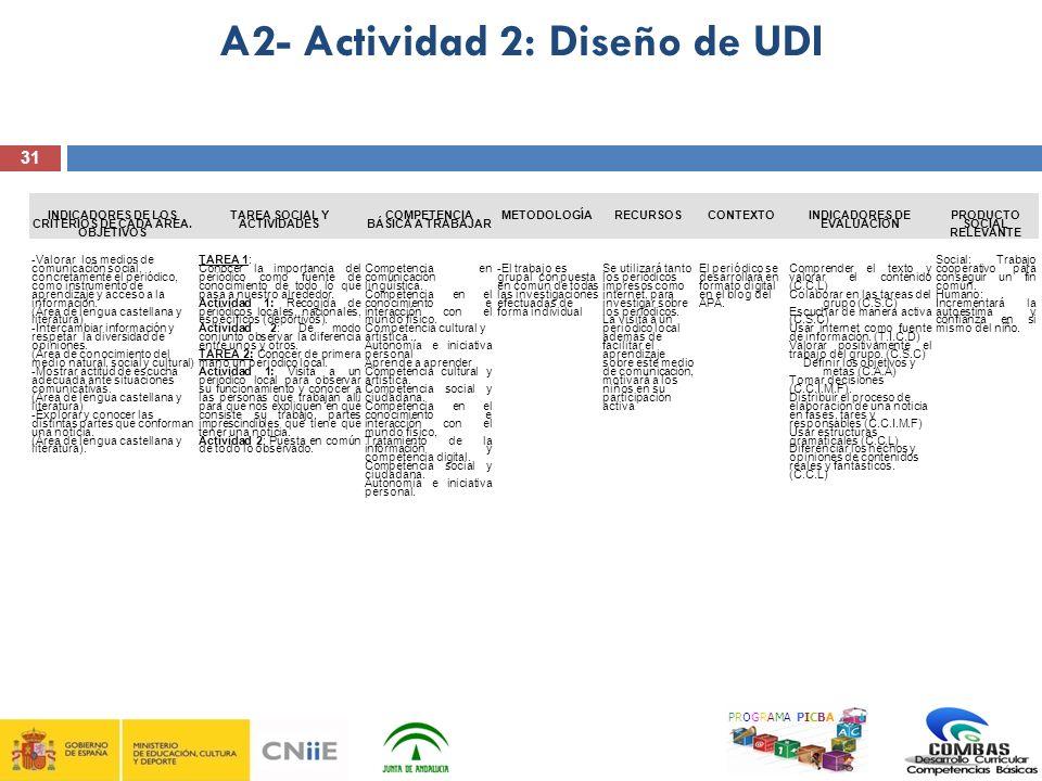 31 A2- Actividad 2: Diseño de UDI PROGRAMA PICBA INDICADORES DE LOS CRITERIOS DE CADA ÁREA. OBJETIVOS TAREA SOCIAL Y ACTIVIDADES COMPETENCIA BÁSICA A