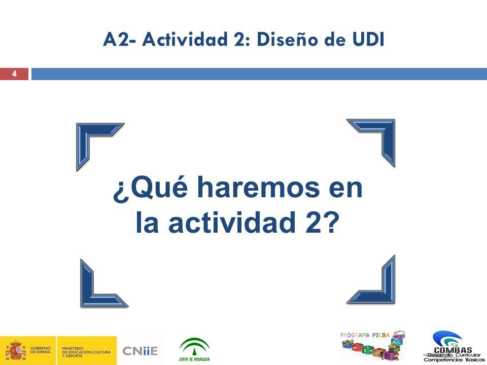 4 A2- Actividad 2: Diseño de UDI PROGRAMA PICBA ¿Qué haremos en la actividad 2?