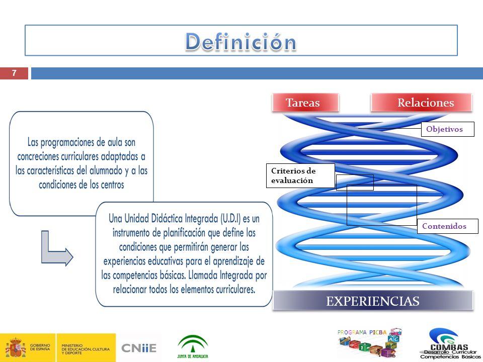 7 PROGRAMA PICBA EXPERIENCIAS TareasRelaciones Contenidos Criterios de evaluación Objetivos