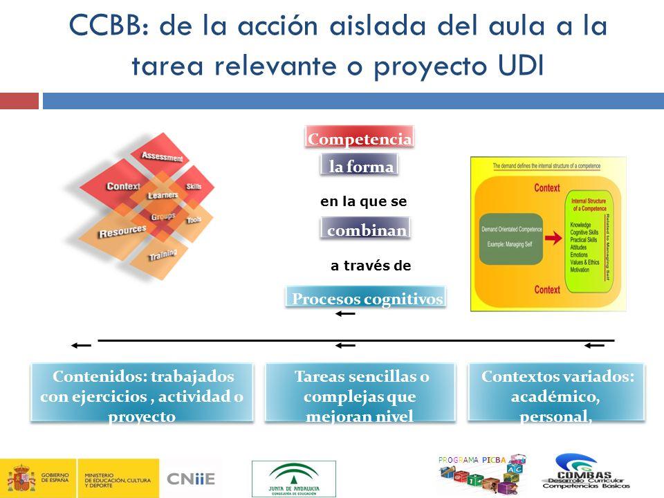 CCBB: de la acción aislada del aula a la tarea relevante o proyecto UDI Competencia la forma en la que se combinan a través de Procesos cognitivos Con