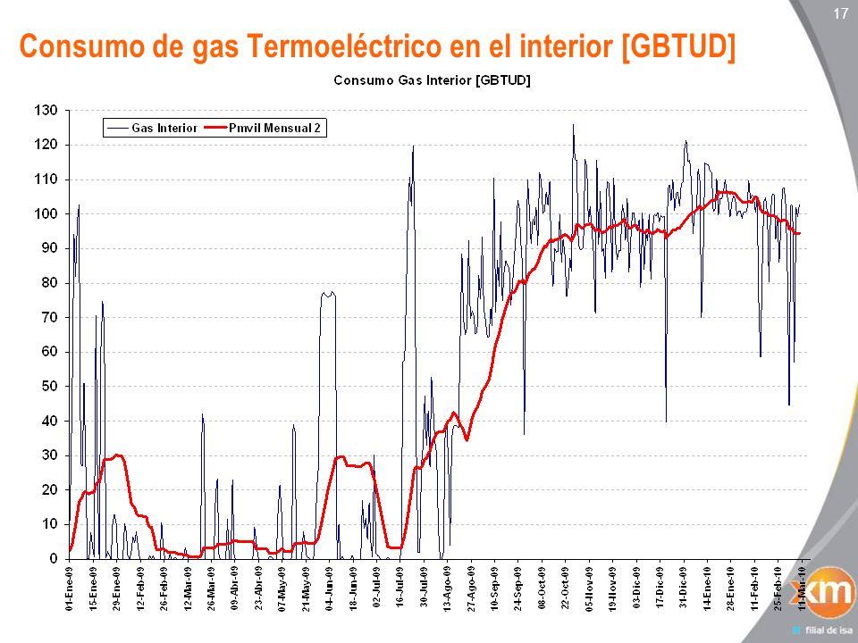 17 Consumo de gas Termoeléctrico en el interior [GBTUD]