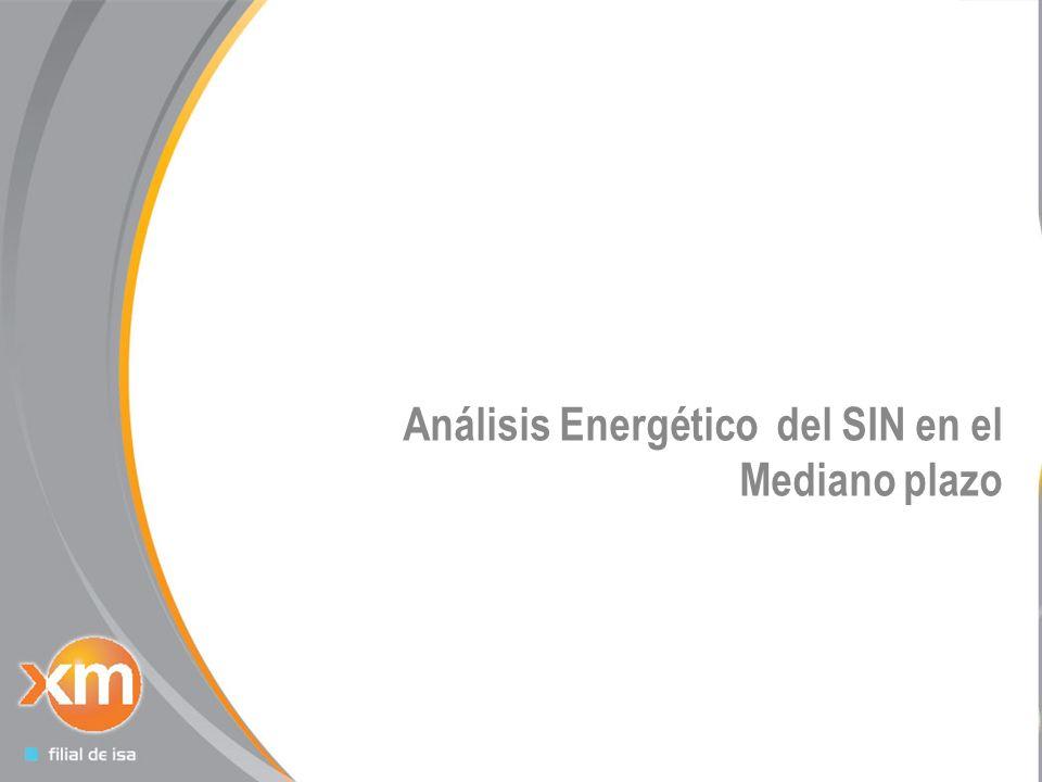 18 Análisis Energético del SIN en el Mediano plazo