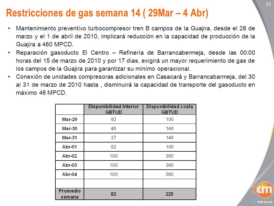 21 Restricciones de gas semana 14 ( 29Mar – 4 Abr) Mantenimiento preventivo turbocompresor tren B campos de la Guajira, desde el 28 de marzo y el 1 de abril de 2010, implicará reducción en la capacidad de producción de la Guajira a 460 MPCD.