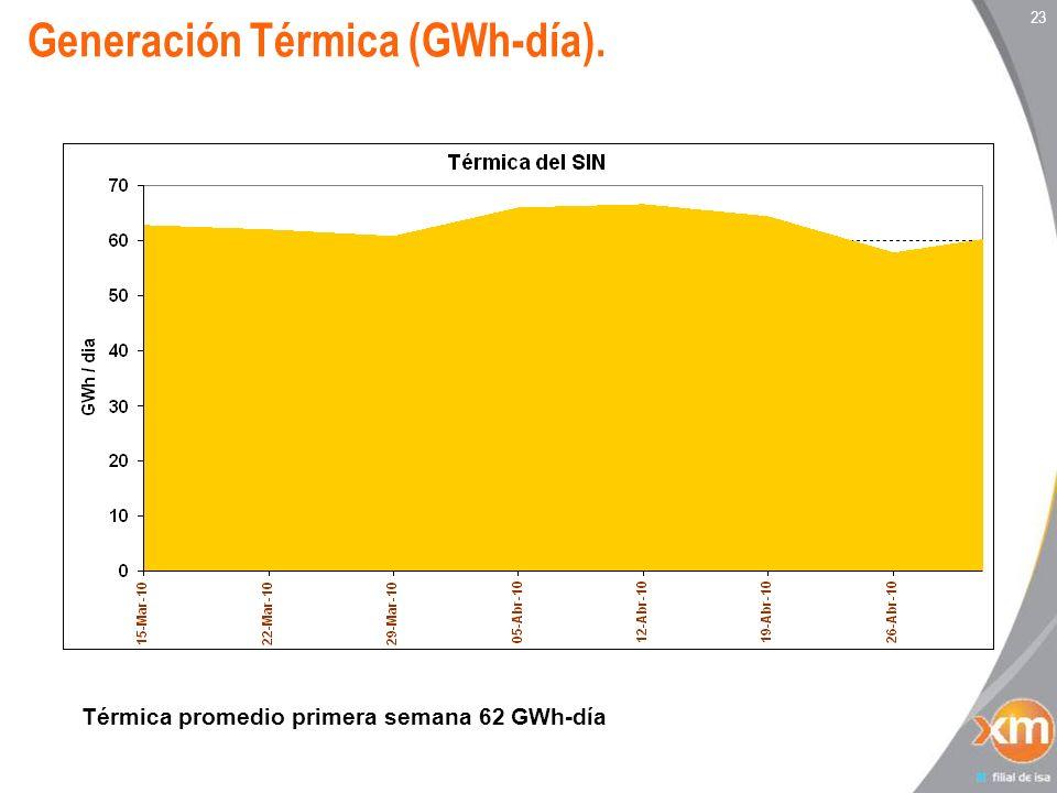 23 Generación Térmica (GWh-día). Térmica promedio primera semana 62 GWh-día