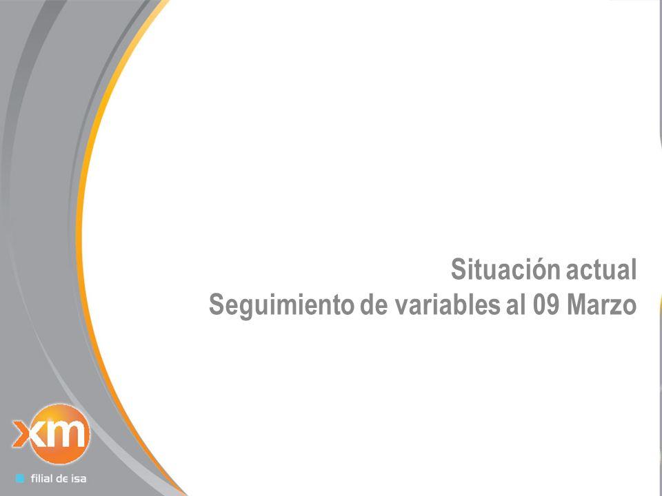 33 Situación actual Seguimiento de variables al 09 Marzo