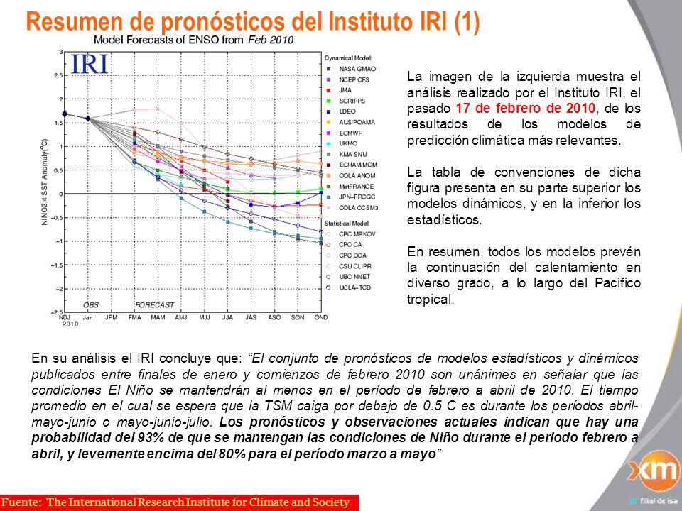 Resumen de pronósticos del Instituto IRI (1) La imagen de la izquierda muestra el análisis realizado por el Instituto IRI, el pasado 17 de febrero de 2010, de los resultados de los modelos de predicción climática más relevantes.