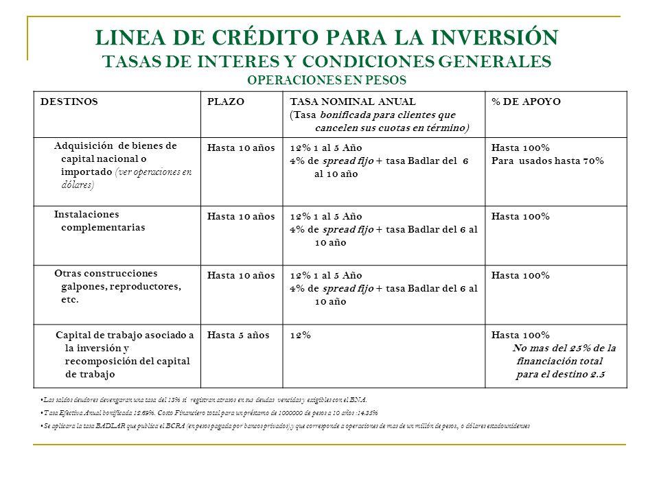 LINEA DE CRÉDITO PARA LA INVERSIÓN TASAS DE INTERES Y CONDICIONES GENERALES OPERACIONES EN PESOS DESTINOSPLAZOTASA NOMINAL ANUAL (Tasa bonificada para