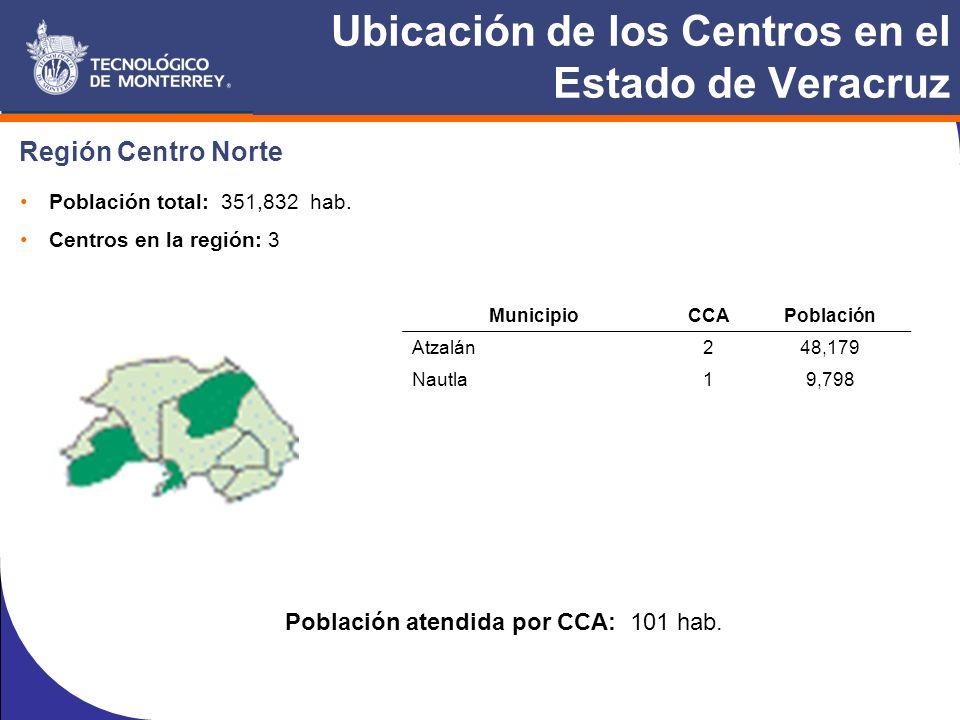 Ubicación de los Centros en el Estado de Veracruz MunicipioCCAPoblación Atzalán248,179 Nautla19,798 Región Centro Norte Población total: 351,832 hab.