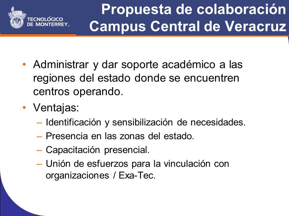 Propuesta de colaboración Campus Central de Veracruz Administrar y dar soporte académico a las regiones del estado donde se encuentren centros operando.