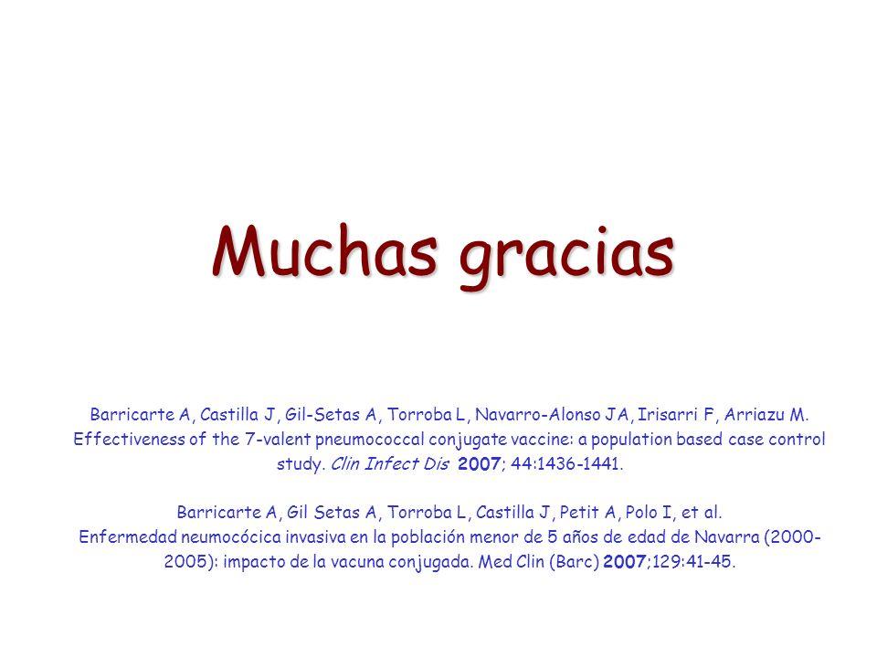 Muchas gracias Barricarte A, Castilla J, Gil-Setas A, Torroba L, Navarro-Alonso JA, Irisarri F, Arriazu M. Effectiveness of the 7-valent pneumococcal