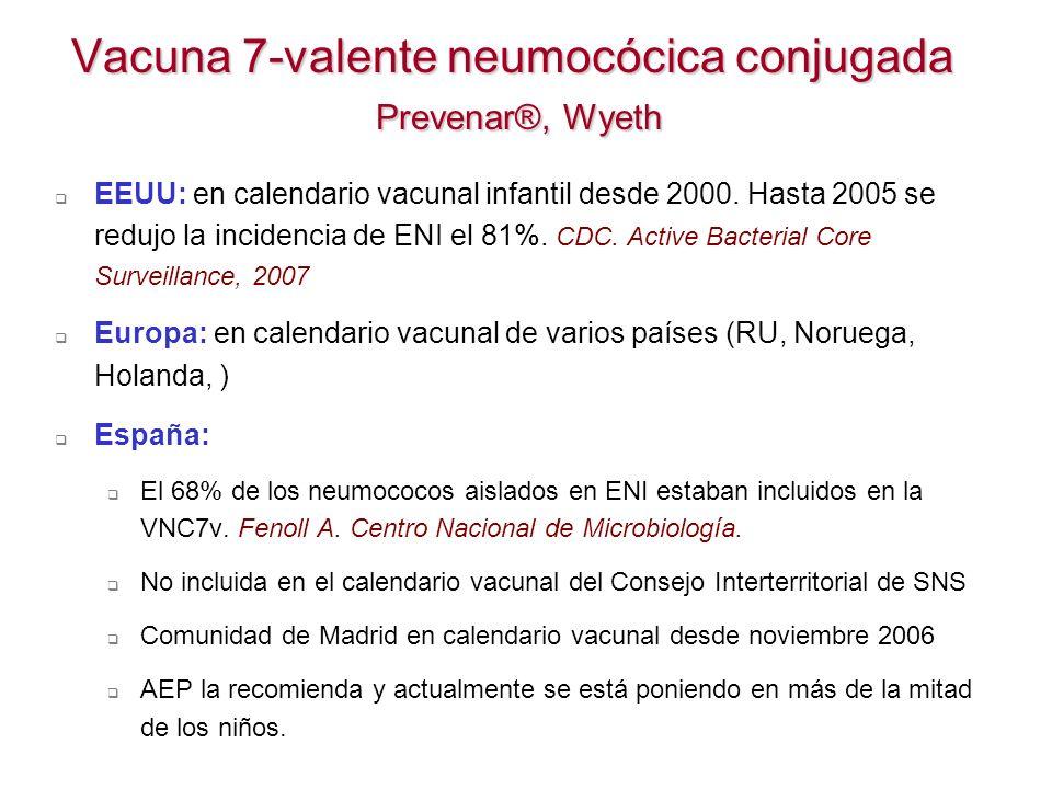 Vacuna 7-valente neumocócica conjugada Prevenar®, Wyeth EEUU: en calendario vacunal infantil desde 2000. Hasta 2005 se redujo la incidencia de ENI el