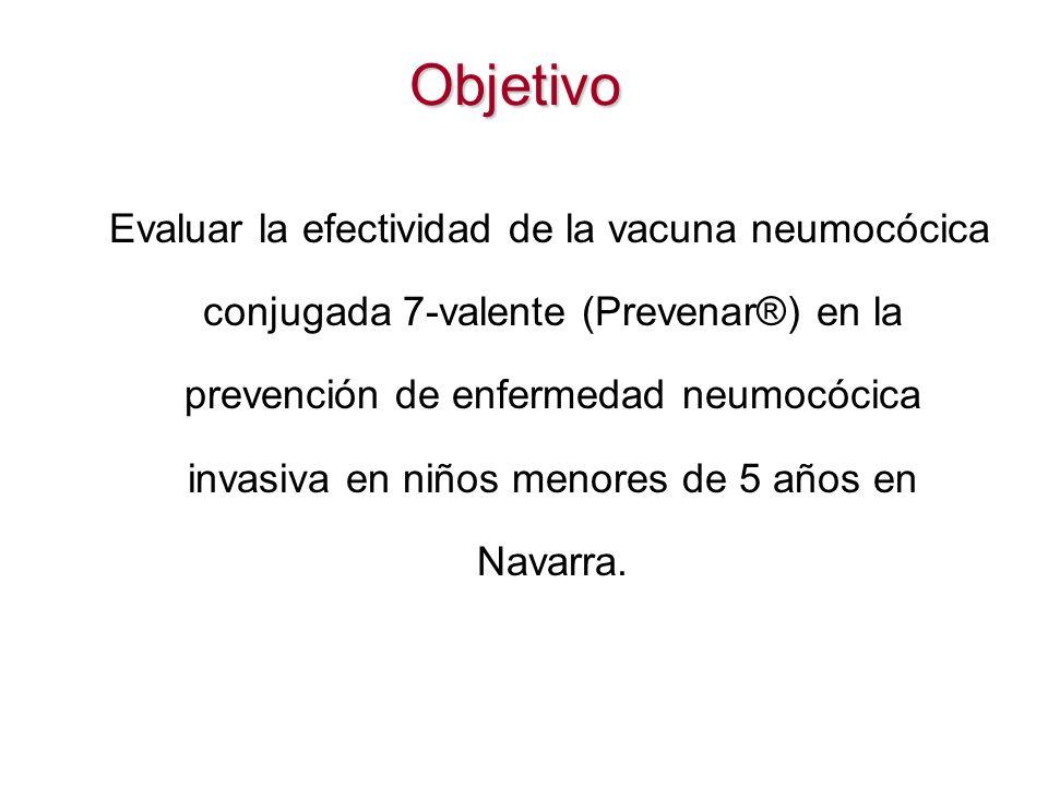 Métodos Diseño: estudio casos y controles apareado y con base poblacional Casos: todos los niños <5 años nacidos y residentes en Navarra diagnosticados de ENI entre la semana 41 de 2001 y la semana 40 de 2005 (n=85).
