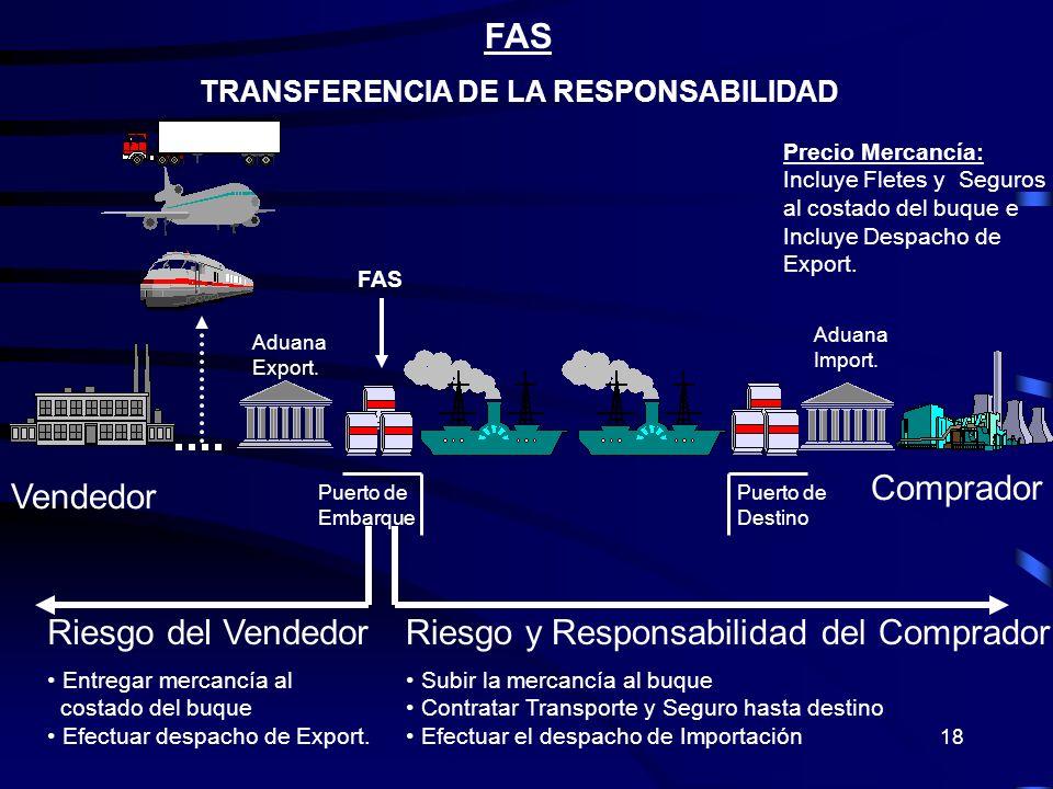 18 Riesgo y Responsabilidad del Comprador Subir la mercancía al buque Contratar Transporte y Seguro hasta destino Efectuar el despacho de Importación