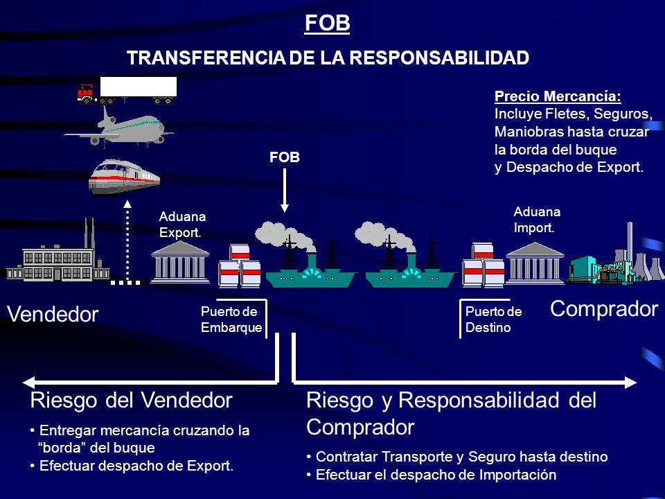 FOB TRANSFERENCIA DE LA RESPONSABILIDAD Riesgo y Responsabilidad del Comprador Contratar Transporte y Seguro hasta destino Efectuar el despacho de Imp