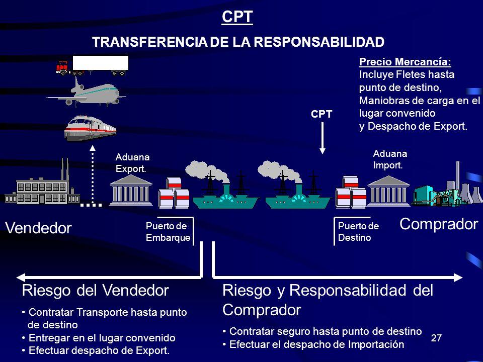 27 CPT TRANSFERENCIA DE LA RESPONSABILIDAD Riesgo y Responsabilidad del Comprador Contratar seguro hasta punto de destino Efectuar el despacho de Impo