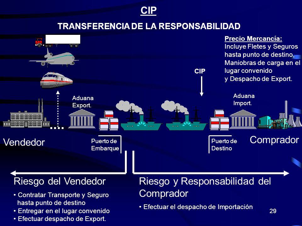 29 CIP TRANSFERENCIA DE LA RESPONSABILIDAD Riesgo y Responsabilidad del Comprador Efectuar el despacho de Importación Vendedor Comprador Puerto de Emb