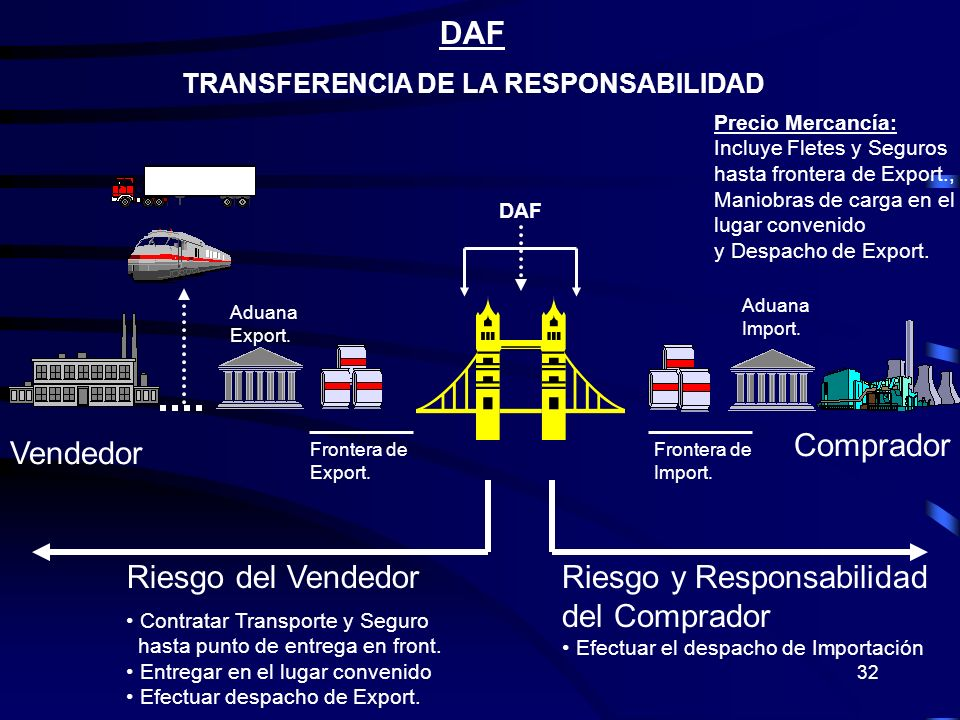 32 DAF TRANSFERENCIA DE LA RESPONSABILIDAD Riesgo y Responsabilidad del Comprador Efectuar el despacho de Importación Vendedor Comprador Frontera de E