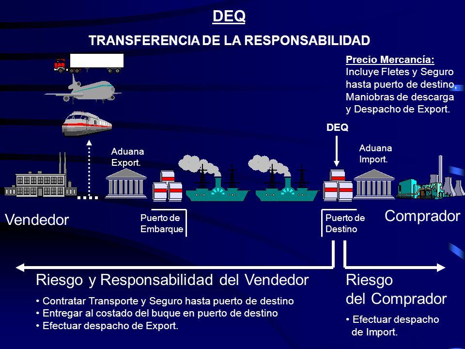 DEQ TRANSFERENCIA DE LA RESPONSABILIDAD Riesgo del Comprador Efectuar despacho de Import. Vendedor Comprador Puerto de Embarque Puerto de Destino Adua