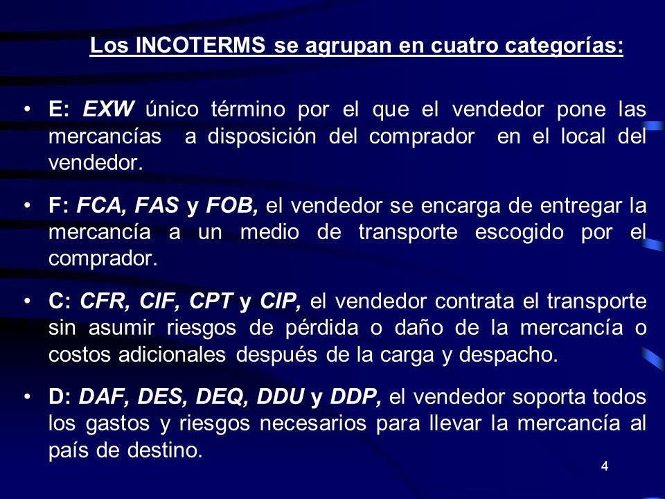 4 Los INCOTERMS se agrupan en cuatro categorías: E: EXW único término por el que el vendedor pone las mercancías a disposición del comprador en el loc