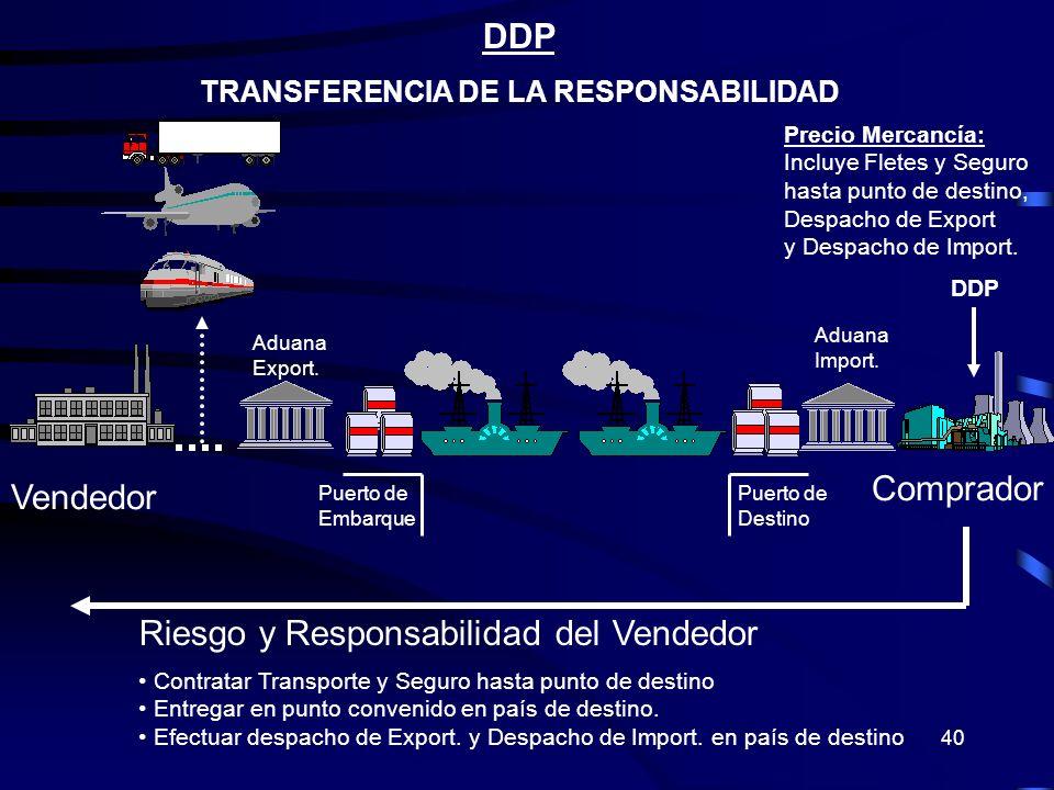 40 DDP TRANSFERENCIA DE LA RESPONSABILIDAD Vendedor Comprador Puerto de Embarque Puerto de Destino Aduana Export. Aduana Import. Riesgo y Responsabili