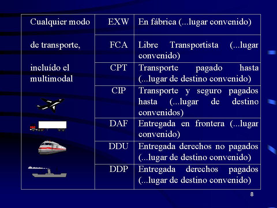 19 FOB Libre a Bordo ( indicando el puerto de embarque convenido) Tipo de Transporte : Marítimo Obligaciones del Vendedor : Entregar la mercancía a bordo del buque elegido por el Comprador en el puerto de embarque convenido.