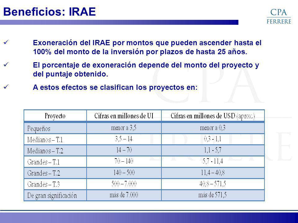 Beneficios: IRAE Exoneración del IRAE por montos que pueden ascender hasta el 100% del monto de la inversión por plazos de hasta 25 años. El porcentaj