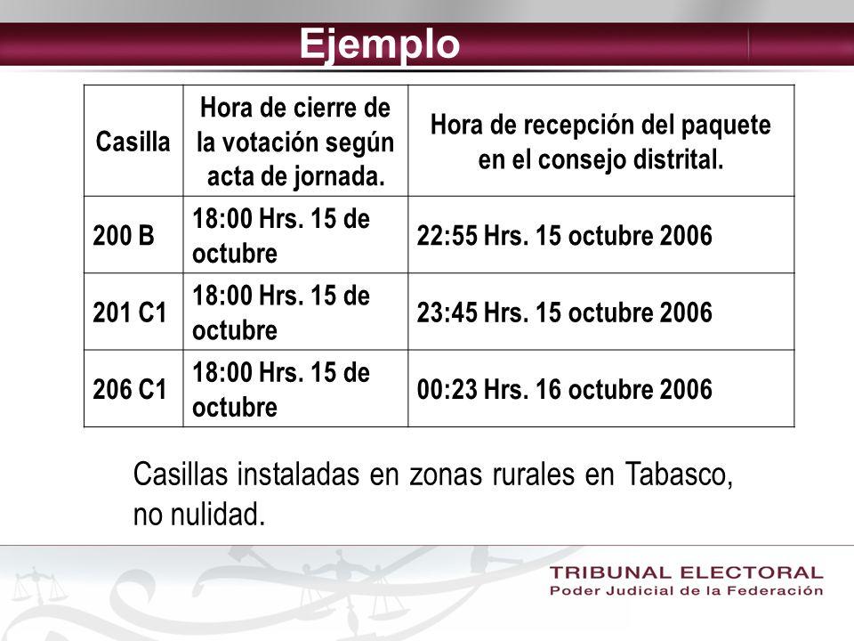 Casilla Hora de cierre de la votación según acta de jornada.
