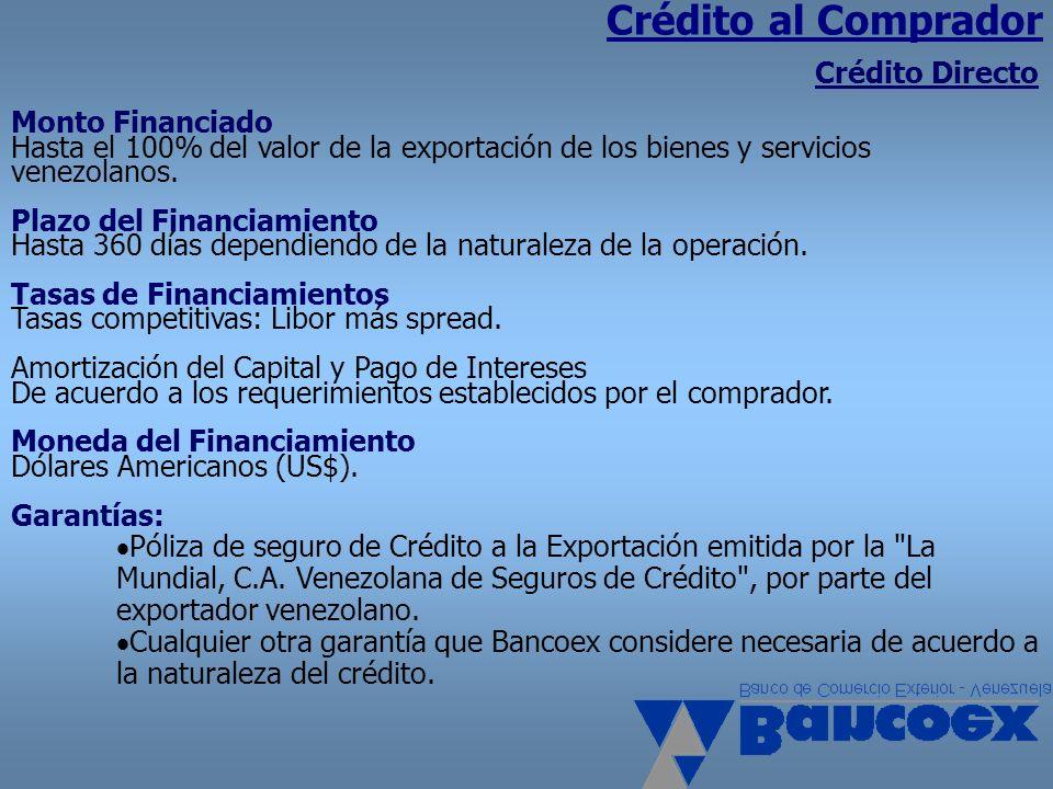 Crédito al Comprador Crédito Directo Monto Financiado Hasta el 100% del valor de la exportación de los bienes y servicios venezolanos. Plazo del Finan