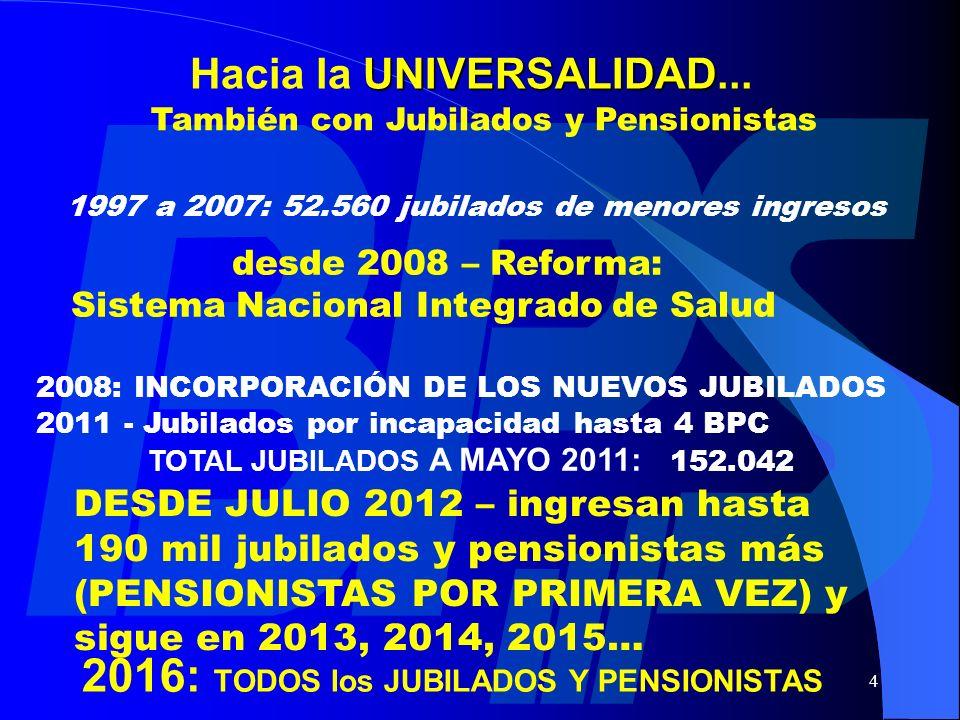 LOS 2 COLECTIVOS DE JUBILADOS Y PENSIONISTAS QUE INGRESAN EL 1º DE JULIO 160 MIL JUBILADOS Y PENSIONISTAS QUE PAGAN SU CUOTA MUTUAL ELLOS O SU FAMILIA A DICIEMBRE DE 2010, SIN LÍMITE DE EDAD NI DE MONTO DE PASIVIDAD 30 MIL JUBILADOS Y PENSIONISTAS MAYORES DE 74 AÑOS Y CON PASIVIDAD MENOR A $ 7.251 SIN COBERTURA DE SALUD POR PRESTADOR PRIVADO DEL SISTEMA