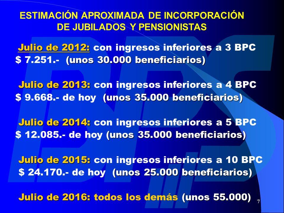 8 desde 1º de julio de 2012: INCORPORACIÓN DE HASTA 160 MIL JUBILADOS Y PENSIONISTAS CON COBERTURA DE SALUD PAGA POR ELLOS O SU FAMILIA A UN PRESTADOR PRIVADO QUE INTEGRE EL SISTEMA (ART.