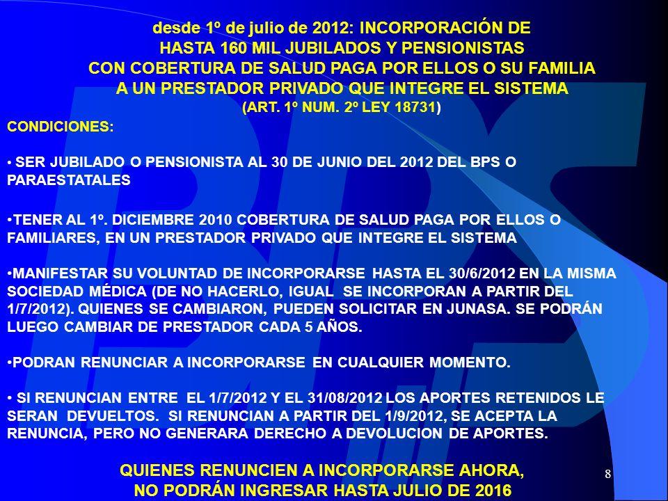 9 ALGUNAS SITUACIONES ESPECÍFICAS SOCIOS VITALICIOS DE INSTITUCIONES DE ASISTENCIA MÉDICA COLECTIVA: Si se mantienen en la misma Institución no realizan aportes, excepto los correspondientes en caso de tener menores o personas con discapacidad a cargo (2012) y/o cónyuges (2016) SOCIOS CON BENEFICIOS ANTERIORESA ESTA INCORPORACIÓN OTORGADOS POR LA SOCIEDAD MÉDICA: Se mantienen LOS JUBILADOS Y PENSIONISTAS CON MÁS DE UNA PASIVIDAD EN BPS Y/U OTRAS CAJAS, DEBEN SUMAR EL MONTO NOMINAL DE LAS MISMAS