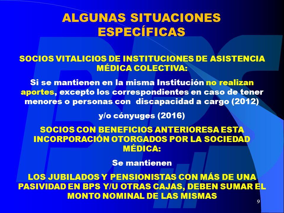 ALGUNAS SUGERENCIAS ASESÓRESE EN SU SOCIEDAD MÉDICA CONSULTE EL RECIBO DE SU PASIVIDAD: EL MONTO A CONSIDERAR SON LOS HABERES NOMINALES, NO EL LÍQUIDO EN EL RECIBO DE LA PASIVIDAD DE MAYO QUE COBRA EN JUNIO, PUEDE TENER UN MENSAJE POR SU INGRESO AL SEGURO DE SALUD PUEDE CONSULTAR POR TELÉFONO: 0800 2016 y EN LA WEB DEL BPS: www.bps.gub.uywww.bps.gub.uy