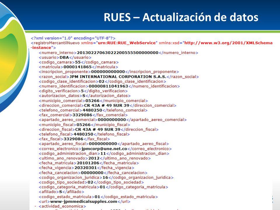 RUES – Actualización de datos 11