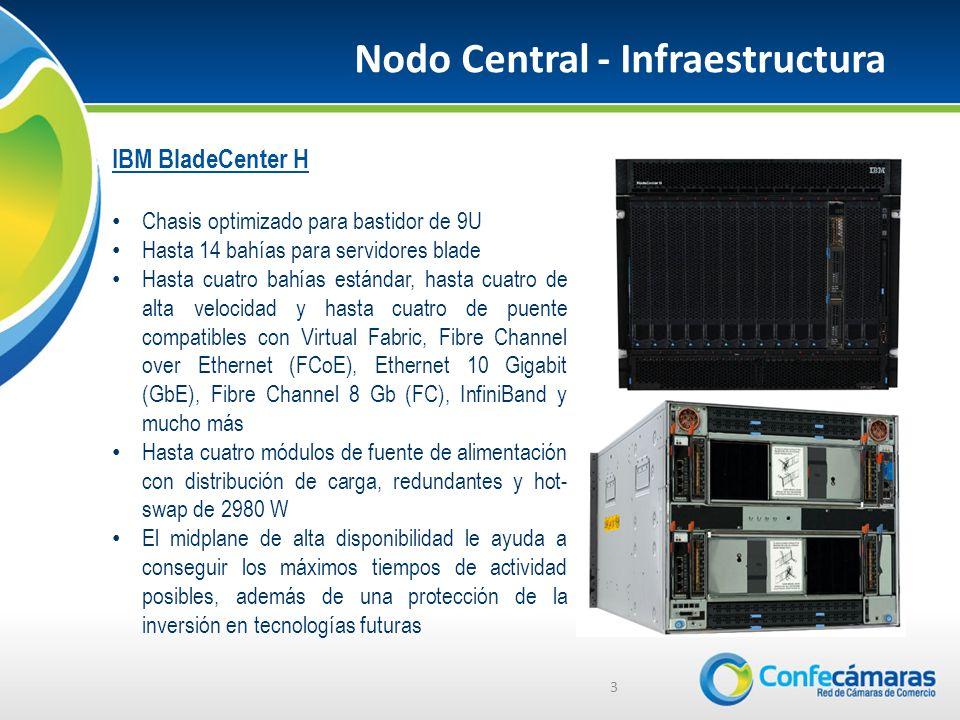 Nodo Central - Infraestructura 3 IBM BladeCenter H Chasis optimizado para bastidor de 9U Hasta 14 bahías para servidores blade Hasta cuatro bahías estándar, hasta cuatro de alta velocidad y hasta cuatro de puente compatibles con Virtual Fabric, Fibre Channel over Ethernet (FCoE), Ethernet 10 Gigabit (GbE), Fibre Channel 8 Gb (FC), InfiniBand y mucho más Hasta cuatro módulos de fuente de alimentación con distribución de carga, redundantes y hot- swap de 2980 W El midplane de alta disponibilidad le ayuda a conseguir los máximos tiempos de actividad posibles, además de una protección de la inversión en tecnologías futuras
