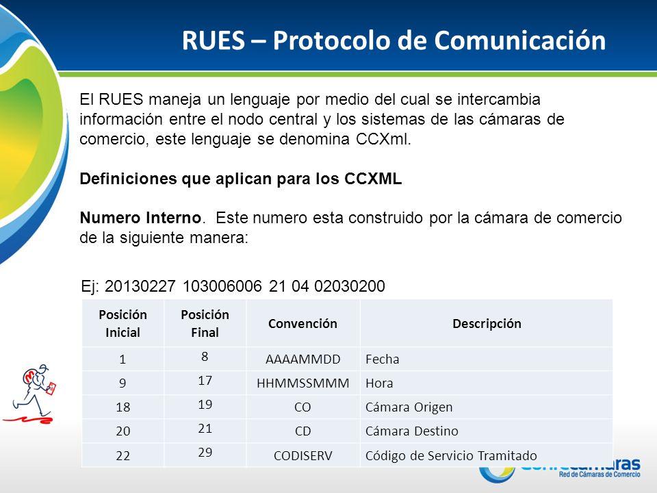 RUES – Protocolo de Comunicación El RUES maneja un lenguaje por medio del cual se intercambia información entre el nodo central y los sistemas de las cámaras de comercio, este lenguaje se denomina CCXml.