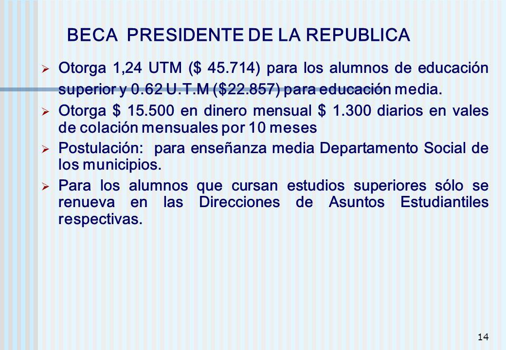 14 BECA PRESIDENTE DE LA REPUBLICA Otorga 1,24 UTM ($ 45.714) para los alumnos de educación superior y 0.62 U.T.M ($22.857) para educación media. Otor