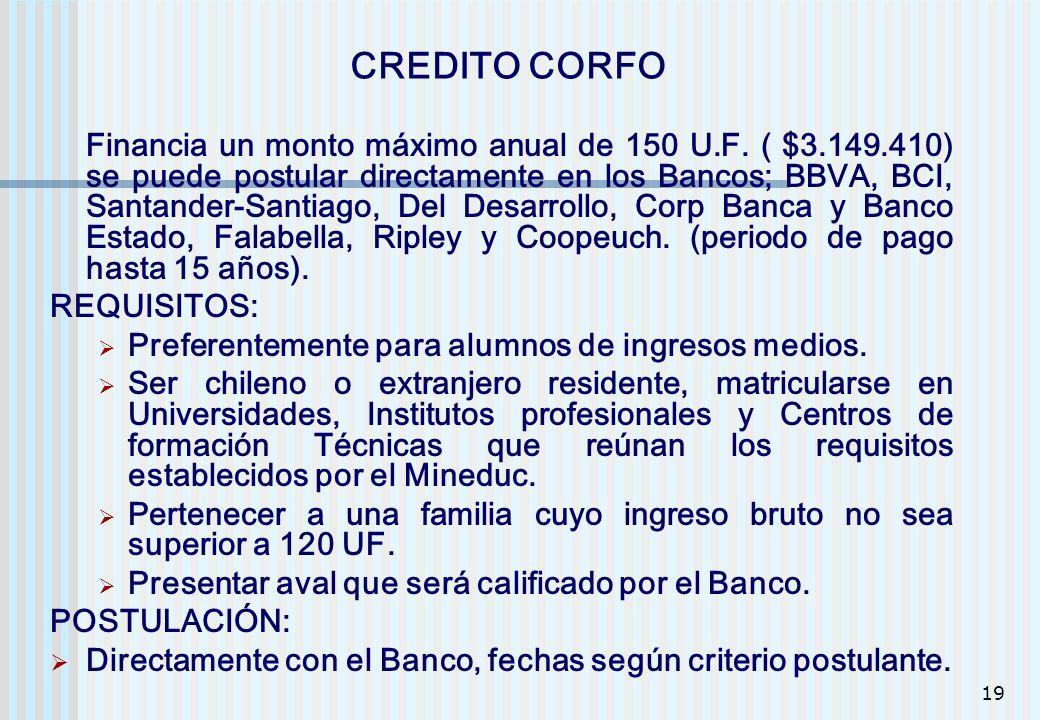 19 CREDITO CORFO Financia un monto máximo anual de 150 U.F. ( $3.149.410) se puede postular directamente en los Bancos; BBVA, BCI, Santander-Santiago,