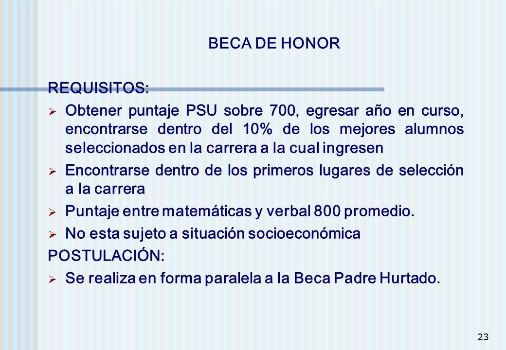 23 BECA DE HONOR REQUISITOS: Obtener puntaje PSU sobre 700, egresar año en curso, encontrarse dentro del 10% de los mejores alumnos seleccionados en l