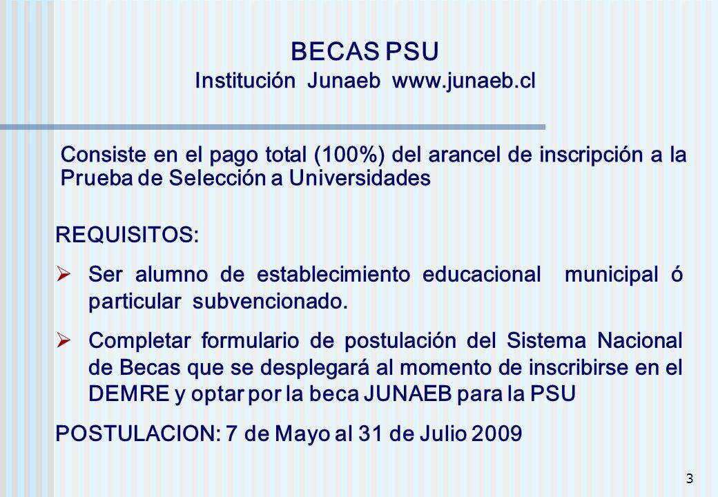 3 BECAS PSU Institución Junaeb www.junaeb.cl REQUISITOS: Ser alumno de establecimiento educacional municipal ó particular subvencionado. Completar for