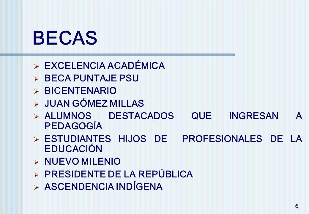 7 Beca de Excelencia Académica Puede postular el 5% de los mejores egresados de cada establecimiento Municipal y Particular Subvencionado; para cursar estudios en universidades estatales y privadas, institutos profesionales, CFT, reconocidas por el Estado.
