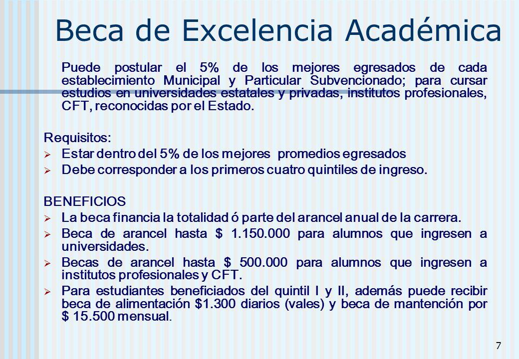 8 BECA PUNTAJE PSU Destinada a estudiantes que obtienen mejor puntaje a nivel nacional ó regional en la PSU y que pertenezcan a los cuatro primeros quintiles Financia la totalidad ó parte del arancel anual de la carrera con un monto máximo de $ 1.150.000.