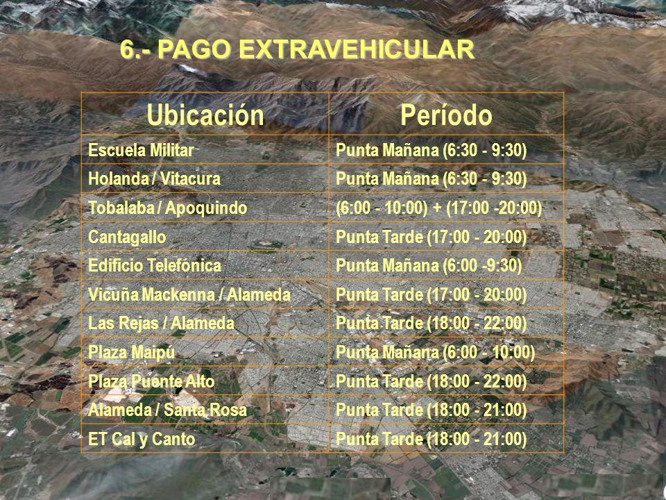 6.- PAGO EXTRAVEHICULAR UbicaciónPeríodo Escuela MilitarPunta Mañana (6:30 - 9:30) Holanda / VitacuraPunta Mañana (6:30 - 9:30) Tobalaba / Apoquindo(6:00 - 10:00) + (17:00 -20:00) CantagalloPunta Tarde (17:00 - 20:00) Edificio TelefónicaPunta Mañana (6:00 -9:30) Vicuña Mackenna / AlamedaPunta Tarde (17:00 - 20:00) Las Rejas / AlamedaPunta Tarde (18:00 - 22:00) Plaza MaipúPunta Mañana (6:00 - 10:00) Plaza Puente AltoPunta Tarde (18:00 - 22:00) Alameda / Santa RosaPunta Tarde (18:00 - 21:00) ET Cal y CantoPunta Tarde (18:00 - 21:00)