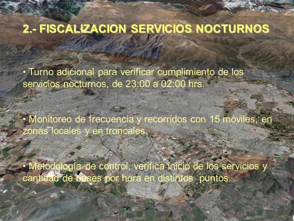 2.- FISCALIZACION SERVICIOS NOCTURNOS Turno adicional para verificar cumplimiento de los servicios nocturnos, de 23:00 a 02:00 hrs.