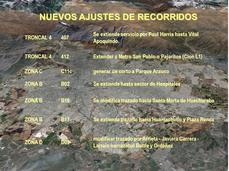 NUEVOS AJUSTES DE RECORRIDOS UNIDADSERVICIOMODIFICACION ZONA DD17 Modificar retorno: Las Perdices - Departamental - retorno La Arboleda - Departamental - Las Perdices.